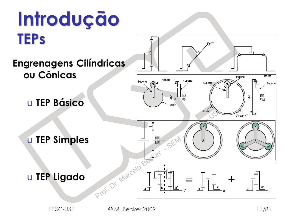Introdução TEPs Engrenagens Cilíndricas ou Cônicas TEP Básico