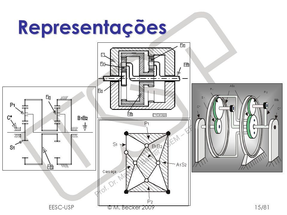 Representações EESC-USP © M. Becker 2009 AS C* P BB AS P S P S BB C*