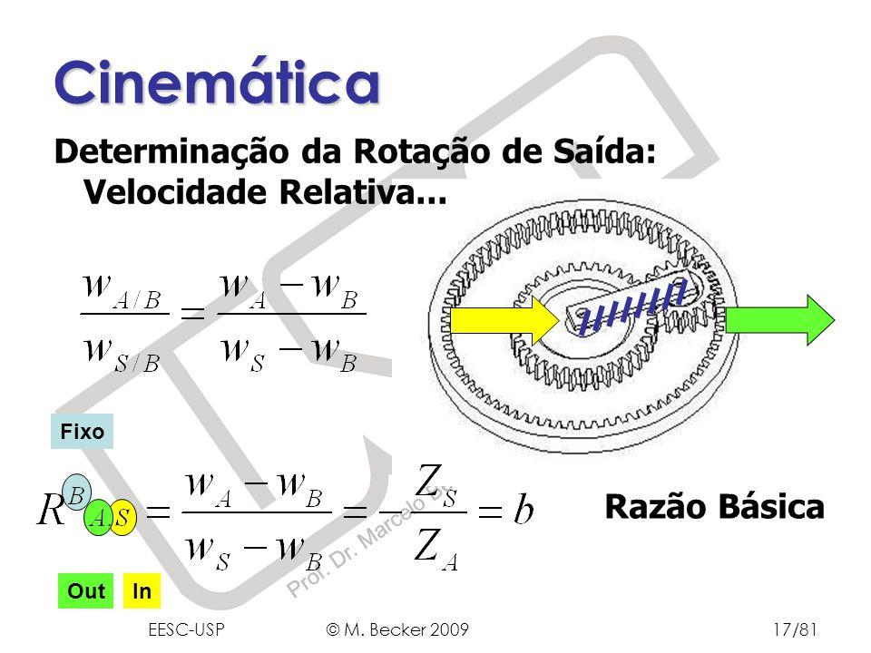 Cinemática Determinação da Rotação de Saída: Velocidade Relativa...