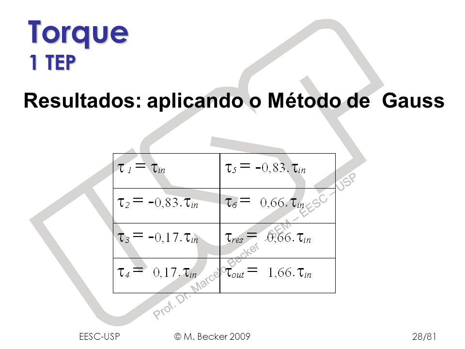 Resultados: aplicando o Método de Gauss