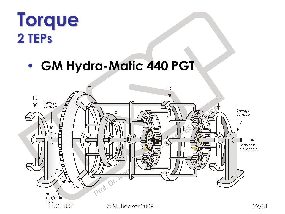 Torque 2 TEPs GM Hydra-Matic 440 PGT EESC-USP © M. Becker 2009