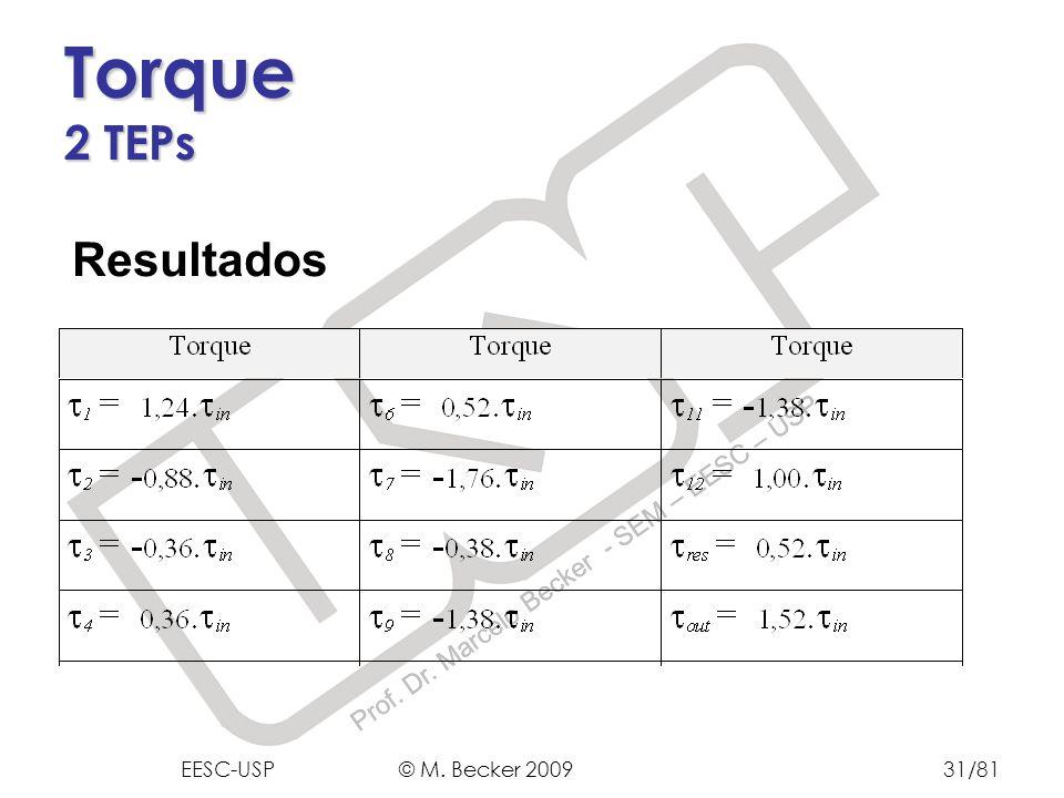 Torque 2 TEPs Resultados EESC-USP © M. Becker 2009