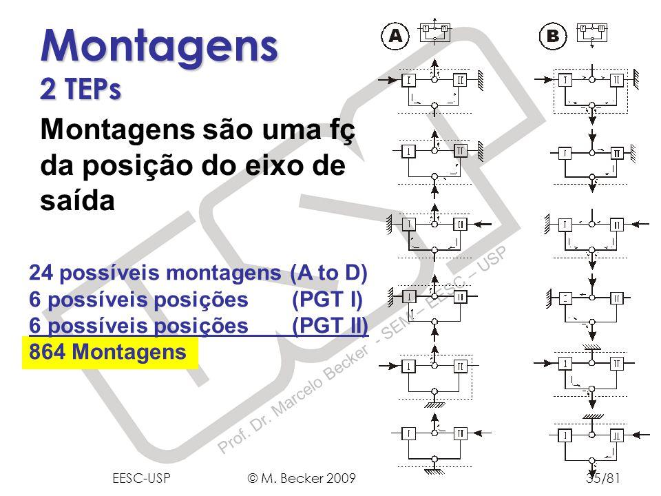 Montagens 2 TEPs Montagens são uma fç da posição do eixo de saída