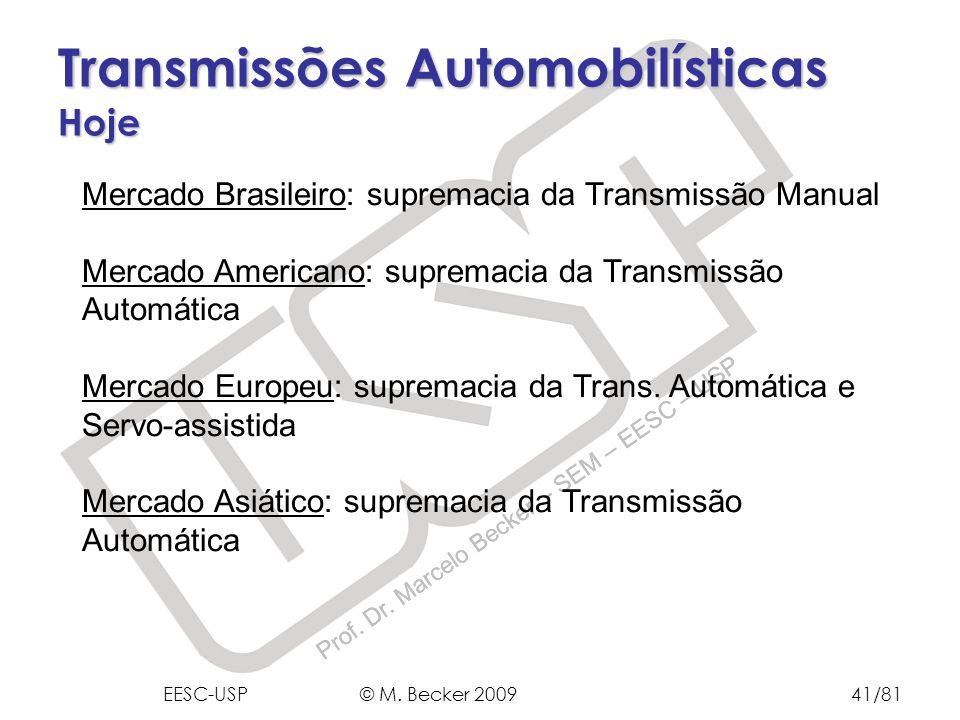 Transmissões Automobilísticas Hoje