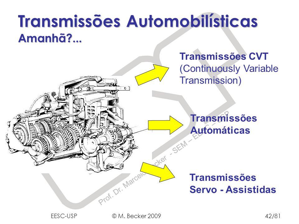 Transmissões Automobilísticas Amanhã ...