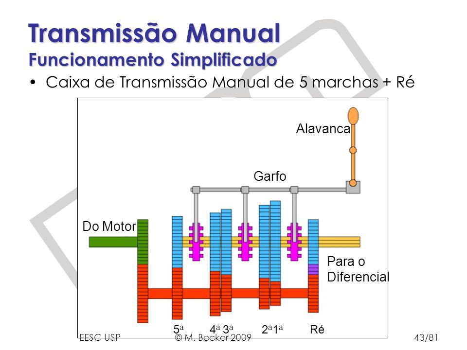 Transmissão Manual Funcionamento Simplificado