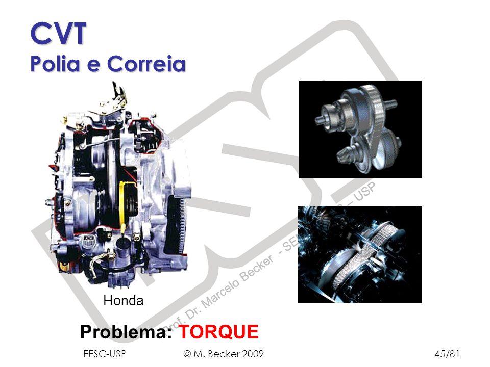 CVT Polia e Correia Honda Problema: TORQUE EESC-USP © M. Becker 2009