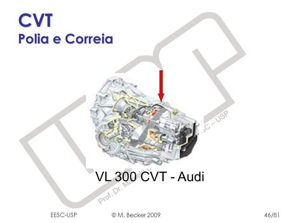 CVT Polia e Correia VL 300 CVT - Audi EESC-USP © M. Becker 2009