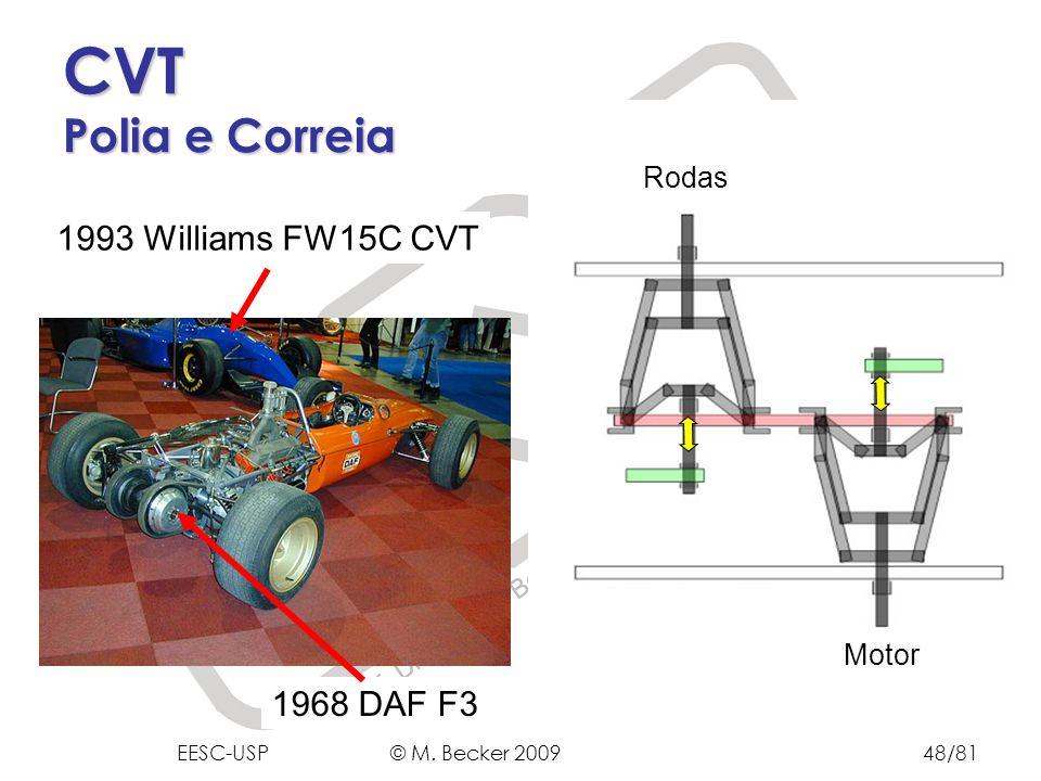 CVT Polia e Correia 1993 Williams FW15C CVT 1968 DAF F3 Rodas Motor