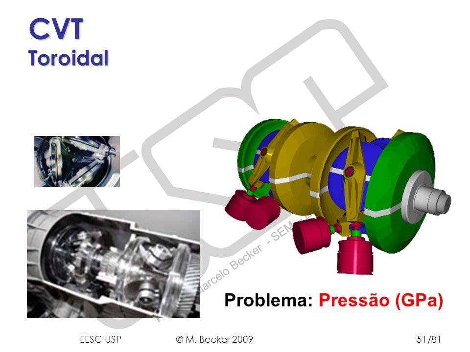 CVT Toroidal Problema: Pressão (GPa) EESC-USP © M. Becker 2009