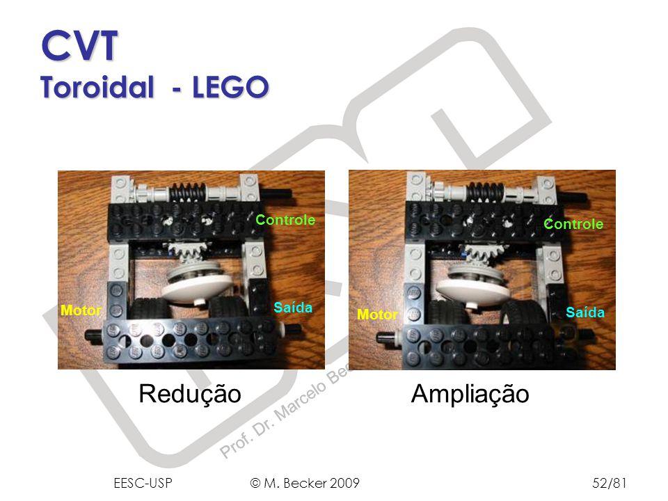 CVT Toroidal - LEGO Redução Ampliação Controle Controle Saída Motor