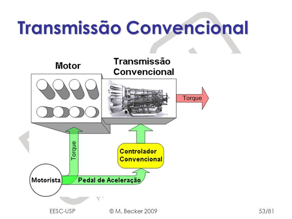Transmissão Convencional
