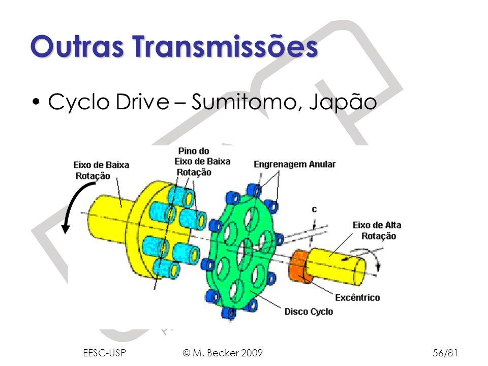 Outras Transmissões Cyclo Drive – Sumitomo, Japão