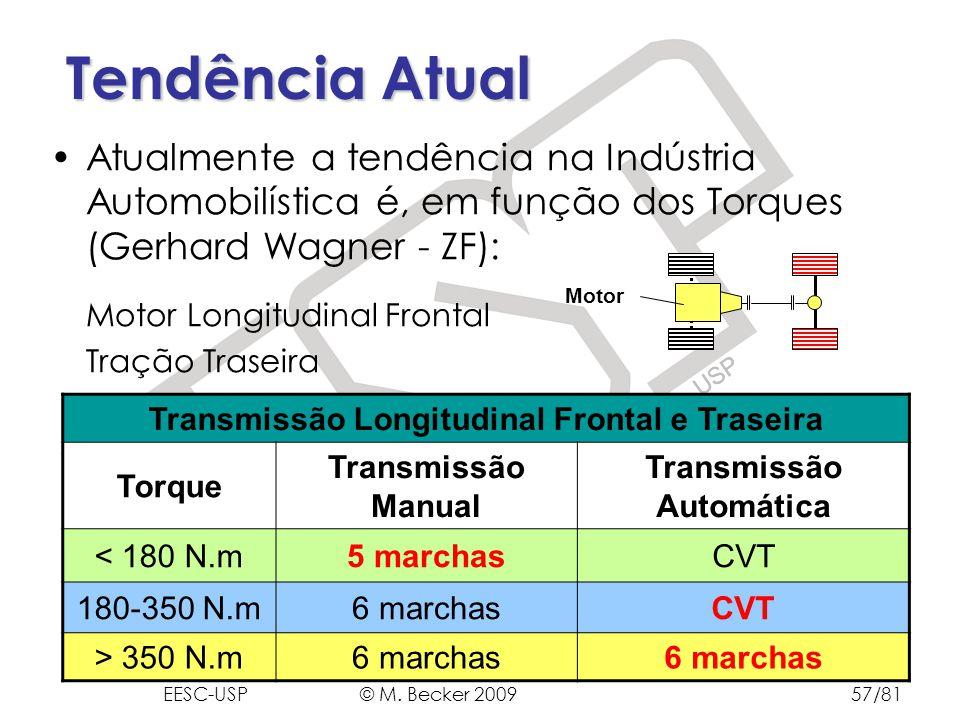 Transmissão Longitudinal Frontal e Traseira Transmissão Automática
