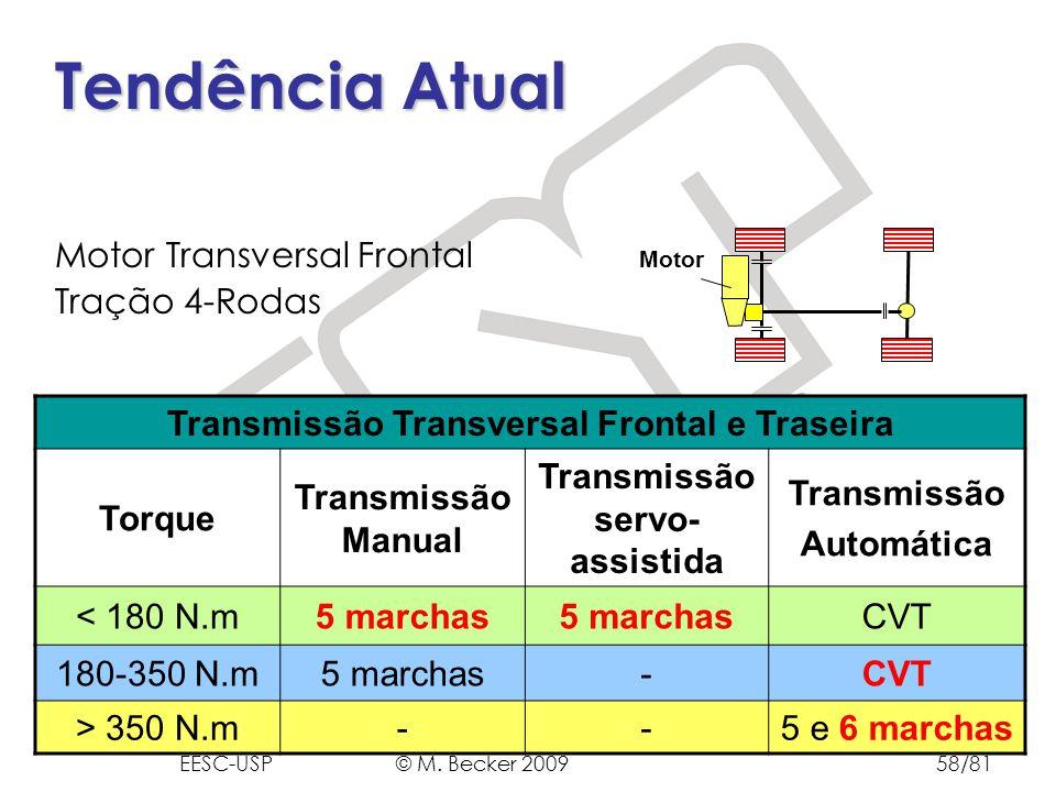 Transmissão Transversal Frontal e Traseira Transmissão servo-assistida