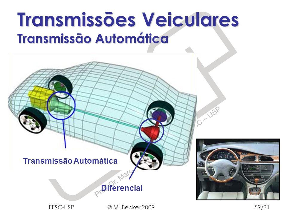 Transmissões Veiculares Transmissão Automática