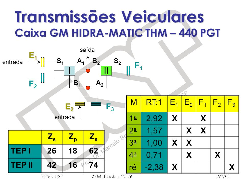 Transmissões Veiculares Caixa GM HIDRA-MATIC THM – 440 PGT