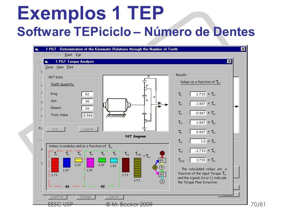 Exemplos 1 TEP Software TEPiciclo – Número de Dentes