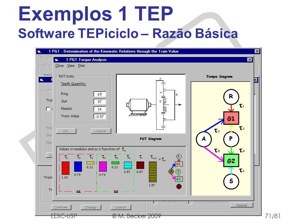 Exemplos 1 TEP Software TEPiciclo – Razão Básica