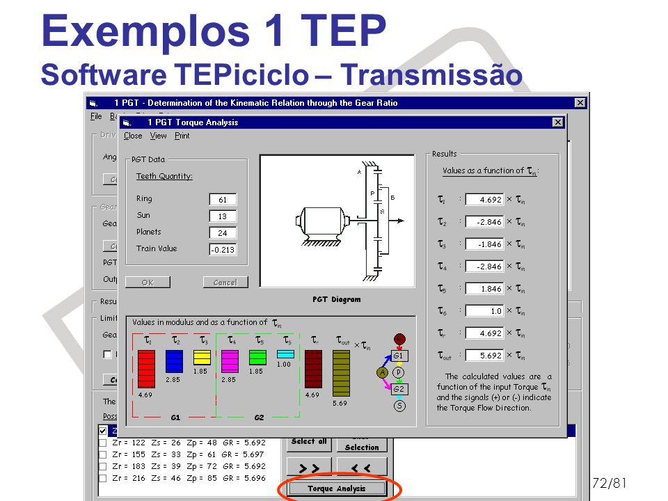 Exemplos 1 TEP Software TEPiciclo – Transmissão