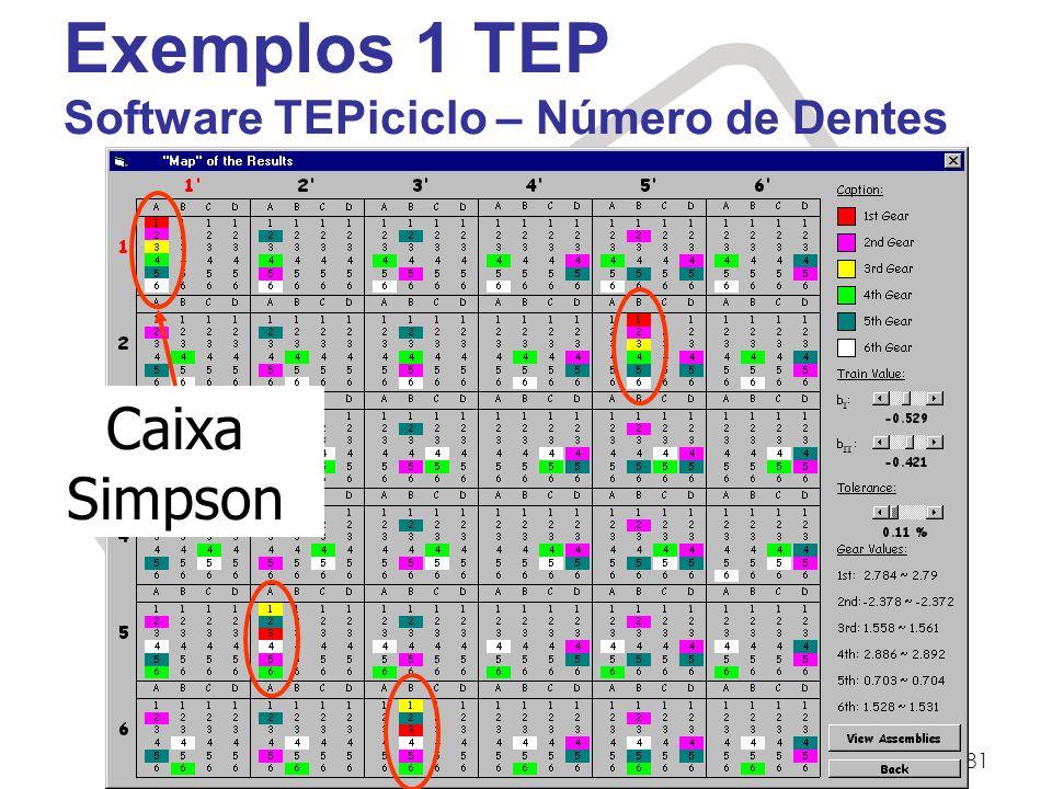 Exemplos 1 TEP Caixa Simpson Software TEPiciclo – Número de Dentes