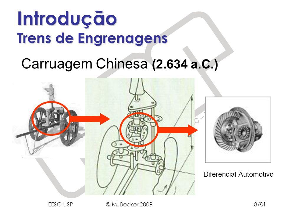 Introdução Trens de Engrenagens