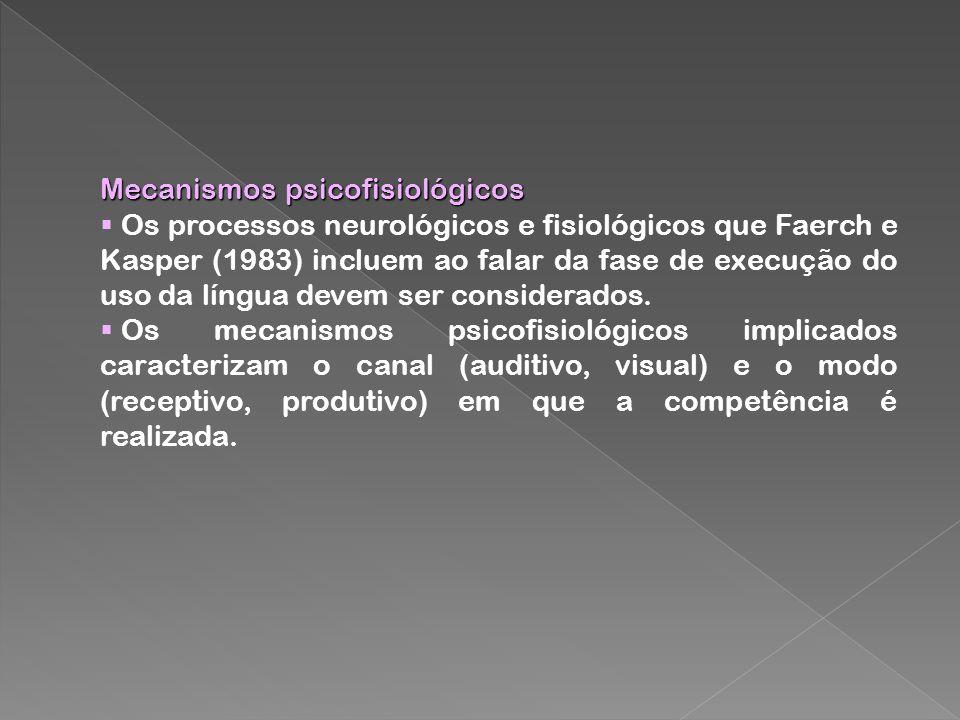 Mecanismos psicofisiológicos