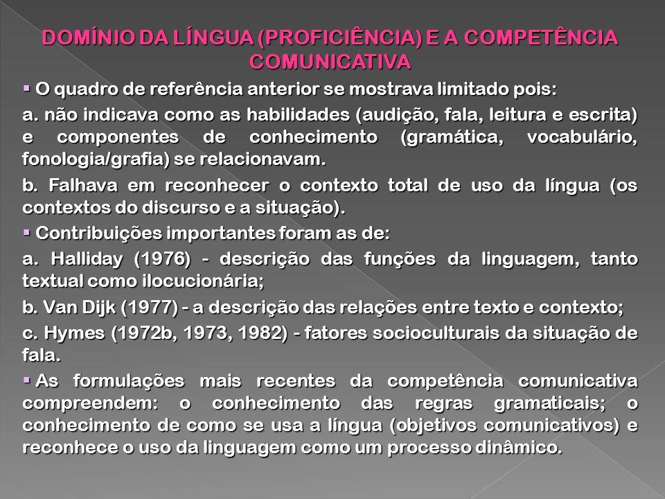 DOMÍNIO DA LÍNGUA (PROFICIÊNCIA) E A COMPETÊNCIA COMUNICATIVA