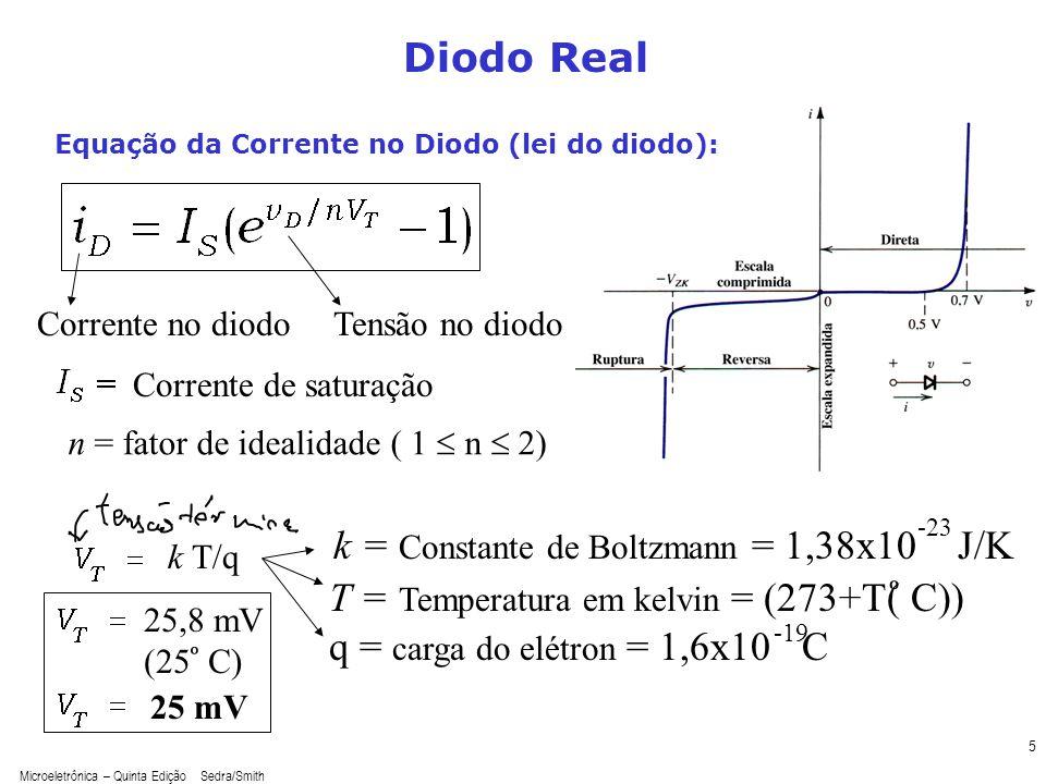 k = Constante de Boltzmann = 1,38x10 J/K