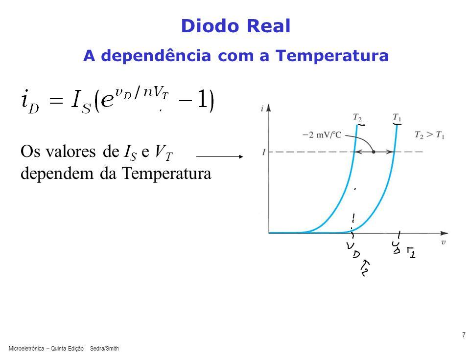 A dependência com a Temperatura