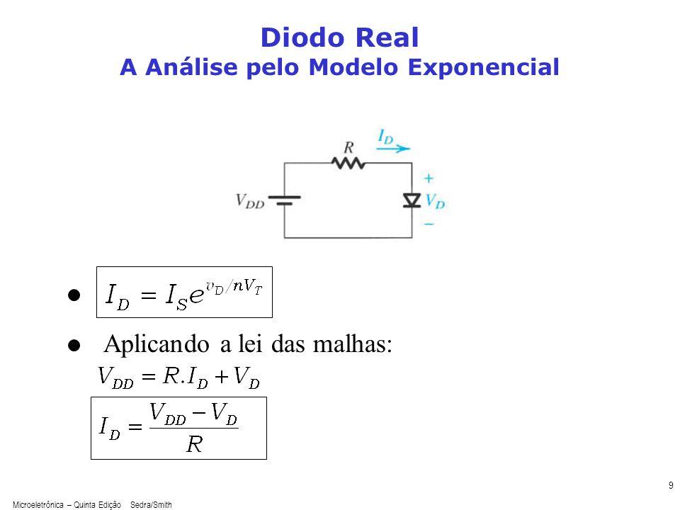 A Análise pelo Modelo Exponencial