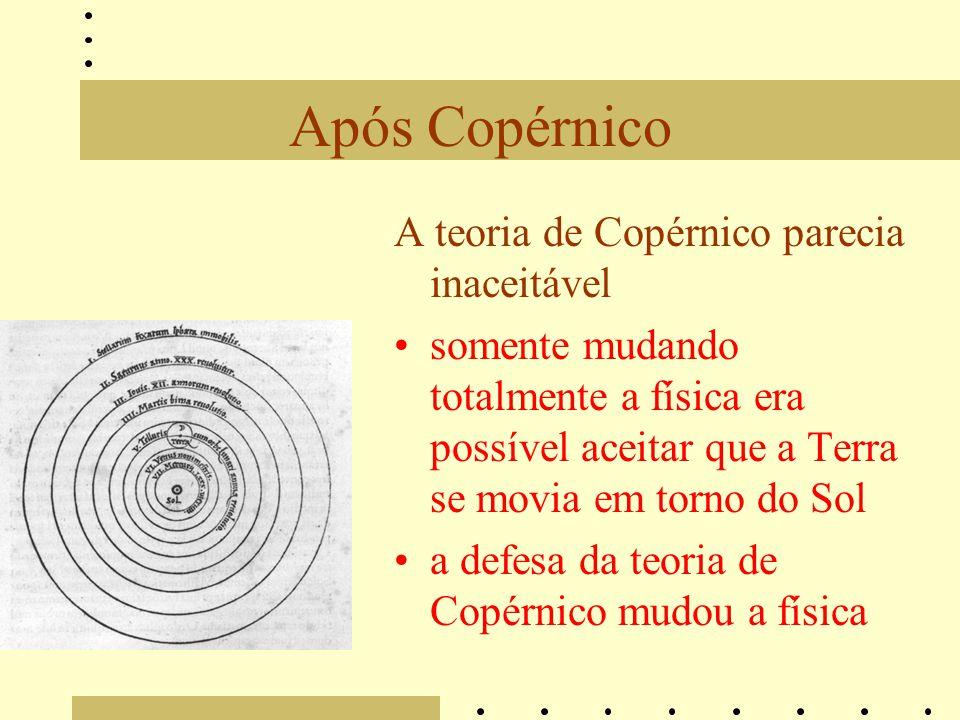 Após Copérnico A teoria de Copérnico parecia inaceitável