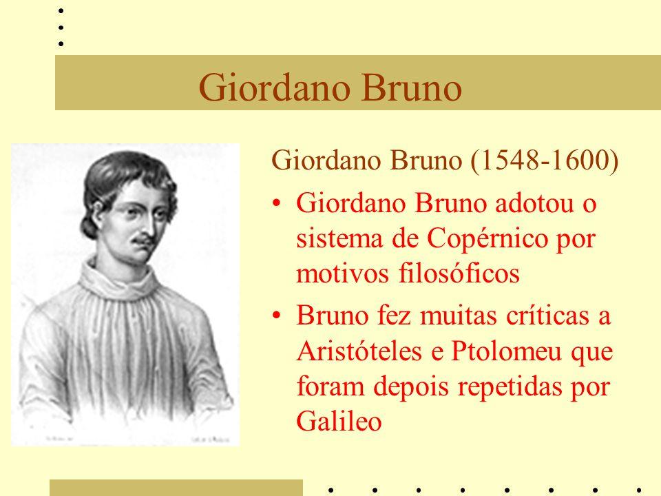 Giordano Bruno Giordano Bruno (1548-1600)