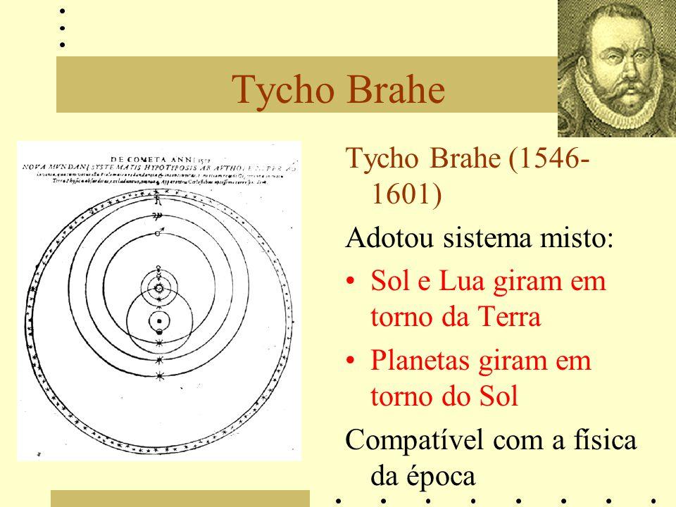 Tycho Brahe Tycho Brahe (1546-1601) Adotou sistema misto: