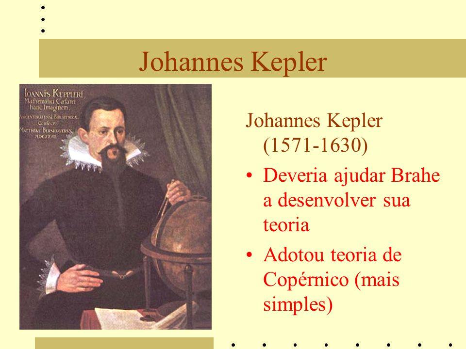Johannes Kepler Johannes Kepler (1571-1630)