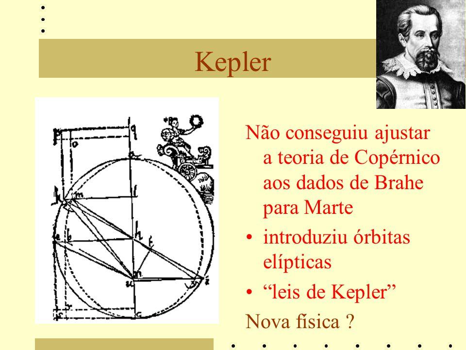 Kepler Não conseguiu ajustar a teoria de Copérnico aos dados de Brahe para Marte. introduziu órbitas elípticas.