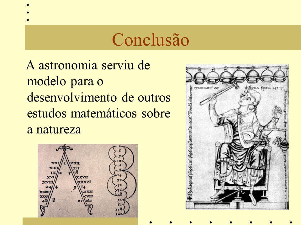 Conclusão A astronomia serviu de modelo para o desenvolvimento de outros estudos matemáticos sobre a natureza.