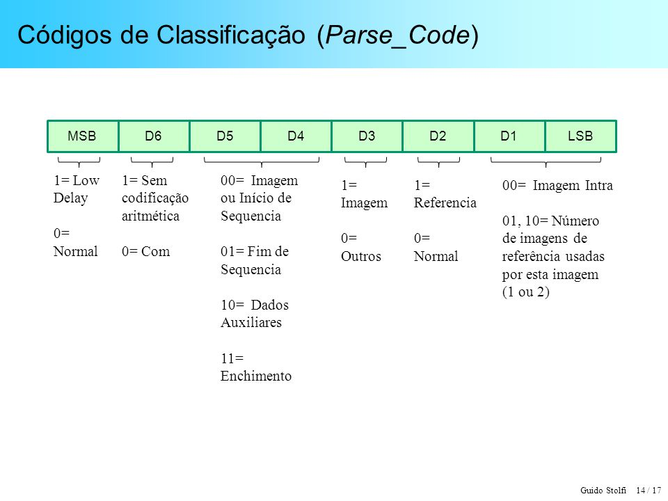 Códigos de Classificação (Parse_Code)