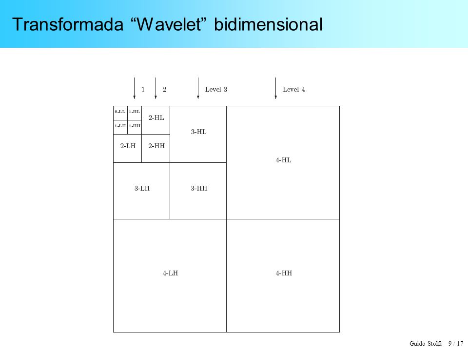 Transformada Wavelet bidimensional