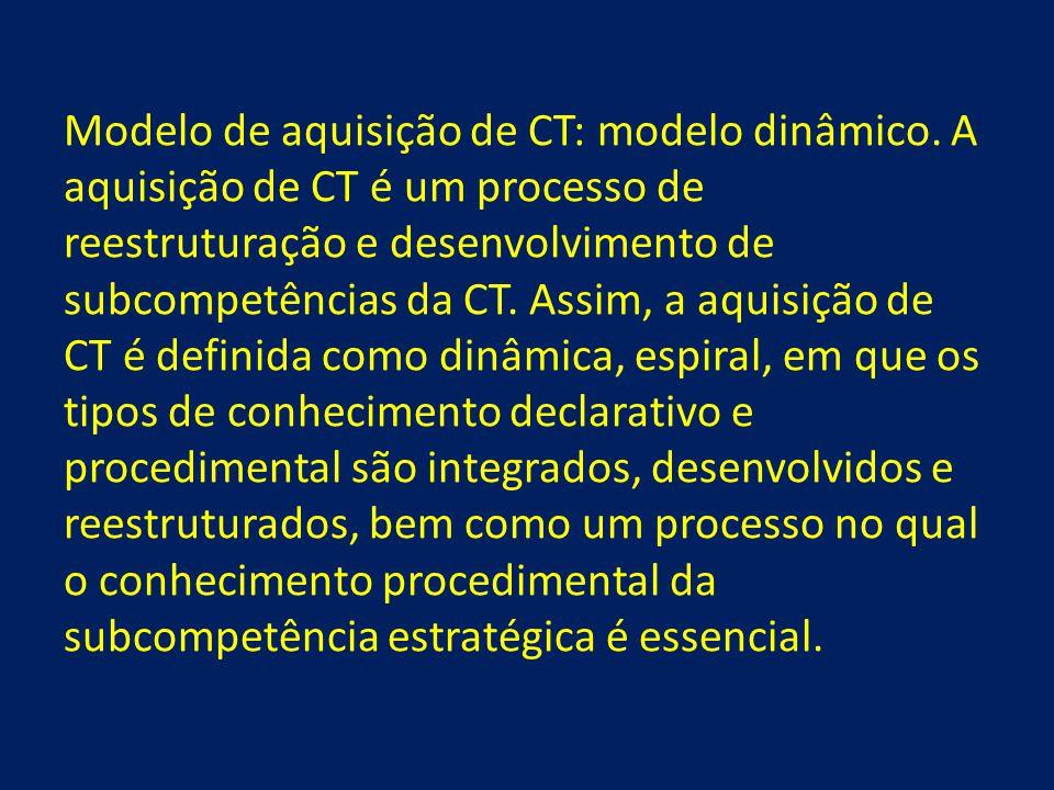Modelo de aquisição de CT: modelo dinâmico