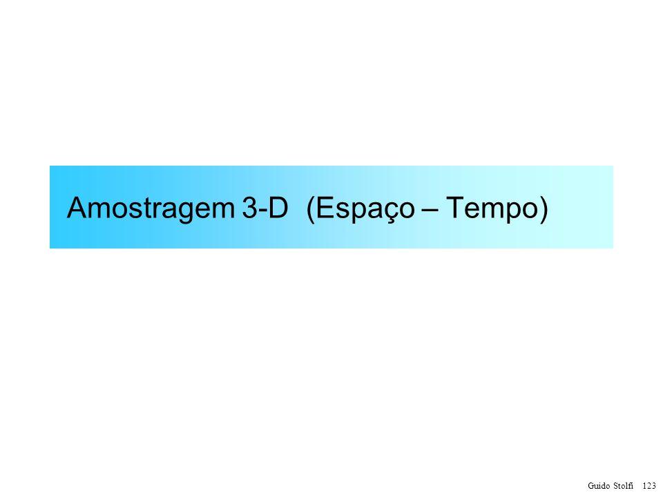 Amostragem 3-D (Espaço – Tempo)
