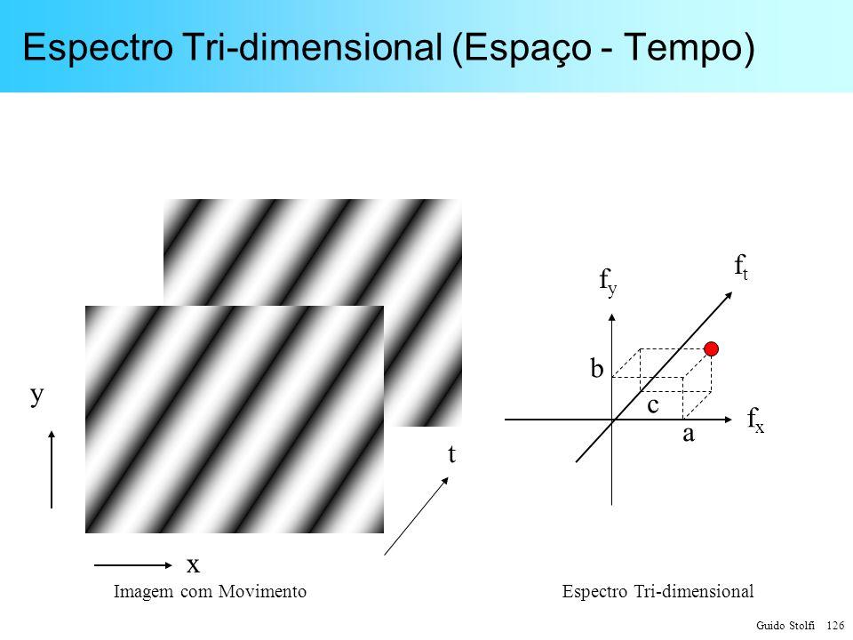 Espectro Tri-dimensional (Espaço - Tempo)