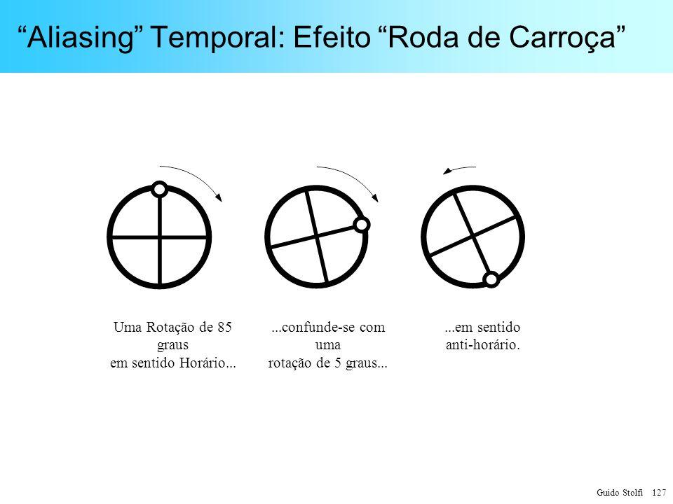 Aliasing Temporal: Efeito Roda de Carroça