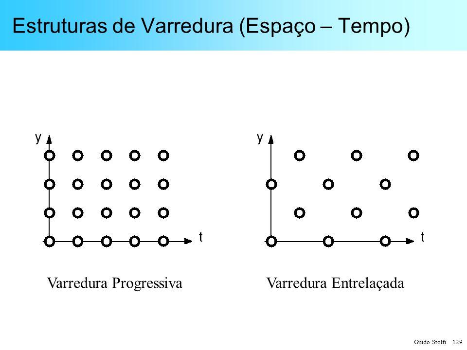 Estruturas de Varredura (Espaço – Tempo)