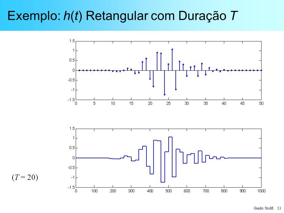 Exemplo: h(t) Retangular com Duração T
