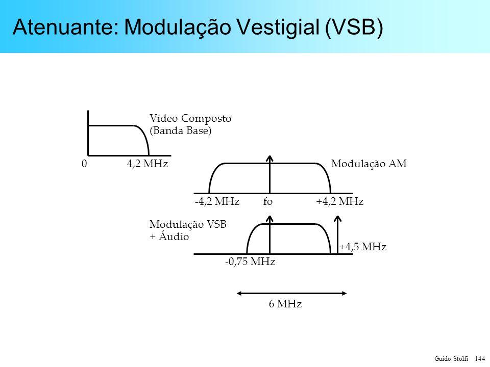 Atenuante: Modulação Vestigial (VSB)