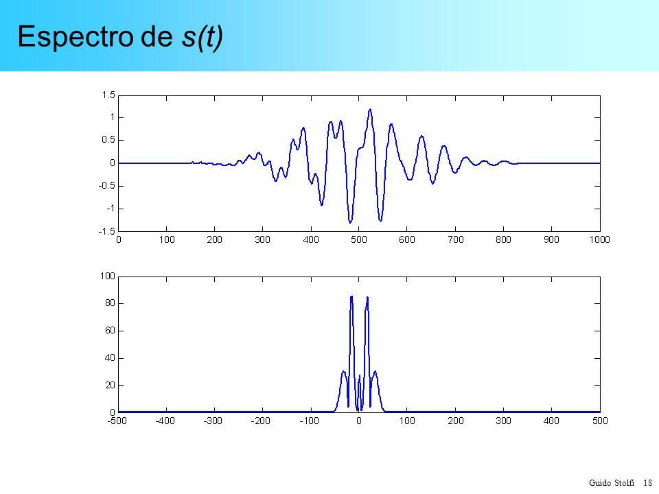 Espectro de s(t)