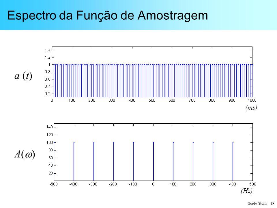 Espectro da Função de Amostragem