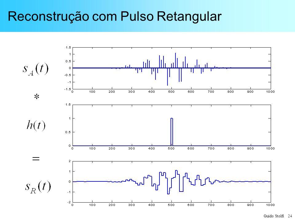 Reconstrução com Pulso Retangular