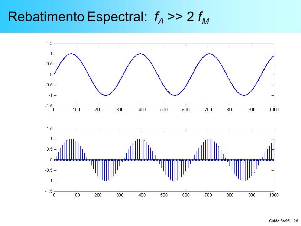 Rebatimento Espectral: fA >> 2 fM